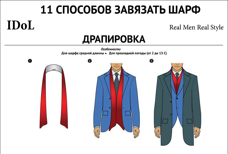 Копия 11-ways-to-tie-a-scarf-poster-800